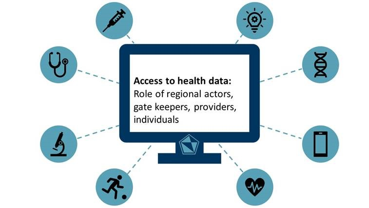 Access to health data - the role of regional actors, gatekeepers, providers and individuals