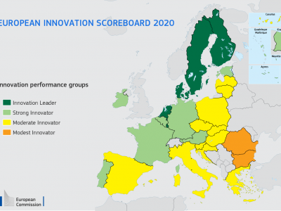 A map of Europe showing the innovation performance groups from the 2020 innovation scoreboard.