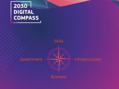 EC announces Europe's Digital Decade & Digital Compass